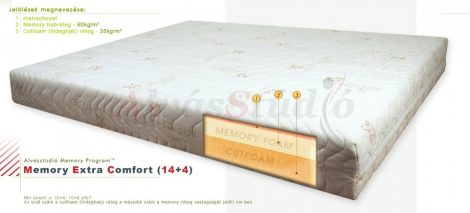 AlvásStúdió Memory Extra Comfort (14+4) matrac