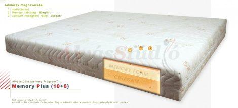 AlvásStúdió Memory Plus (10+6) matrac