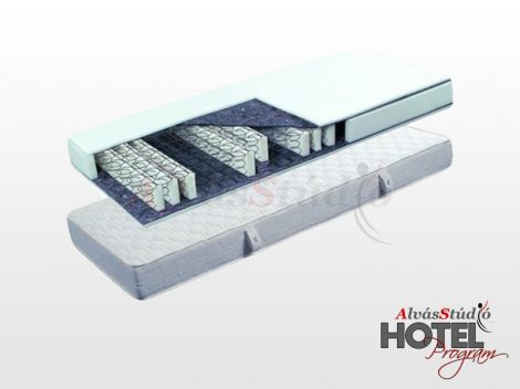 AlvásStúdió Hotel Program - Matracok - Nefrit matrac