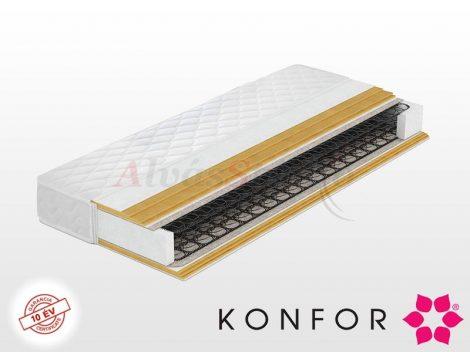 Konfor Class mattress 80x200 cm DISPLAY PIECE