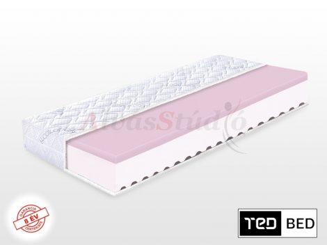 Ted Lavender Memory matrac